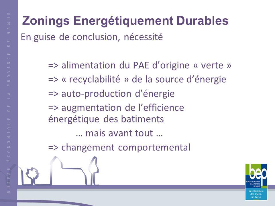 Zonings Energétiquement Durables En guise de conclusion, nécessité => alimentation du PAE dorigine « verte » => « recyclabilité » de la source dénergie => auto-production dénergie => augmentation de lefficience énergétique des batiments … mais avant tout … => changement comportemental