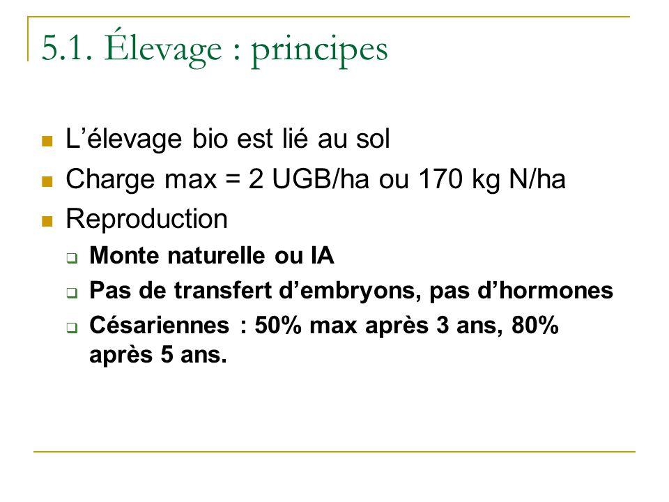 5.1. Élevage : principes Lélevage bio est lié au sol Charge max = 2 UGB/ha ou 170 kg N/ha Reproduction Monte naturelle ou IA Pas de transfert dembryon