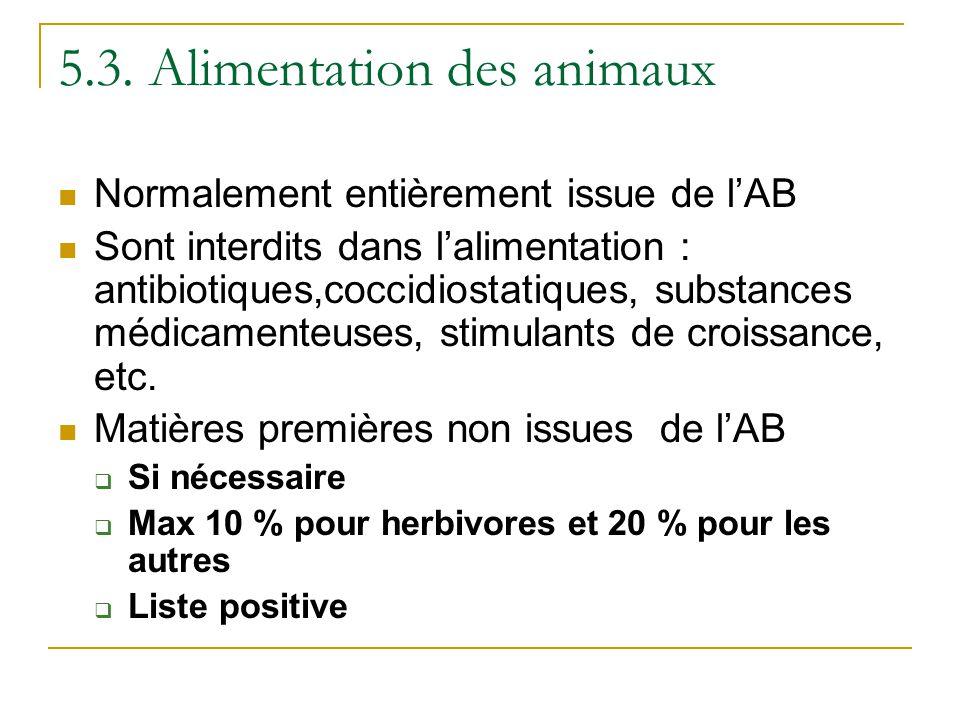 5.3. Alimentation des animaux Normalement entièrement issue de lAB Sont interdits dans lalimentation : antibiotiques,coccidiostatiques, substances méd
