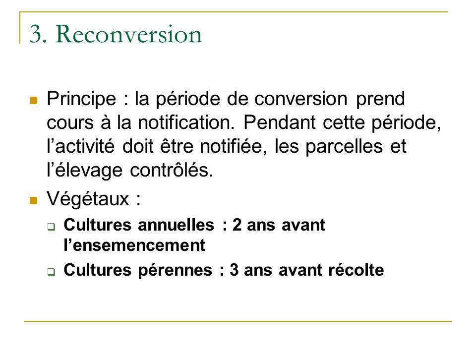 3. Reconversion Principe : la période de conversion prend cours à la notification. Pendant cette période, lactivité doit être notifiée, les parcelles