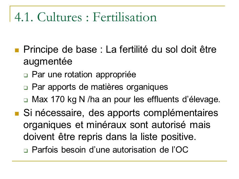 4.1. Cultures : Fertilisation Principe de base : La fertilité du sol doit être augmentée Par une rotation appropriée Par apports de matières organique
