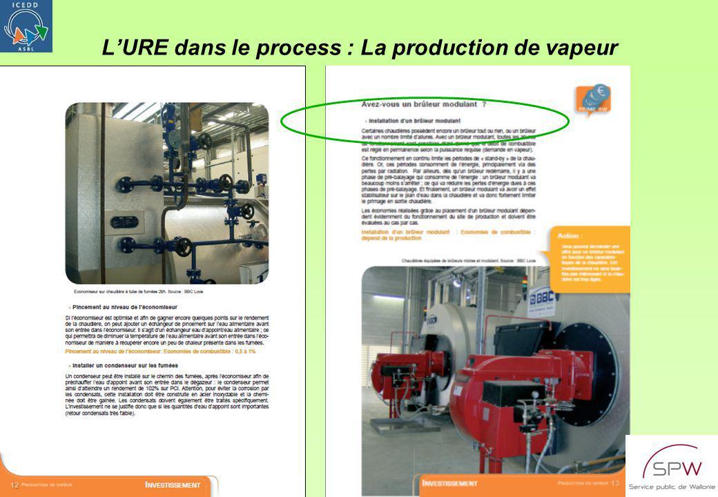 MOD 732-7a HOR CLR V2 du 5/1/2004ICEDD – RA/PDC10 LURE dans le process : La production de vapeur