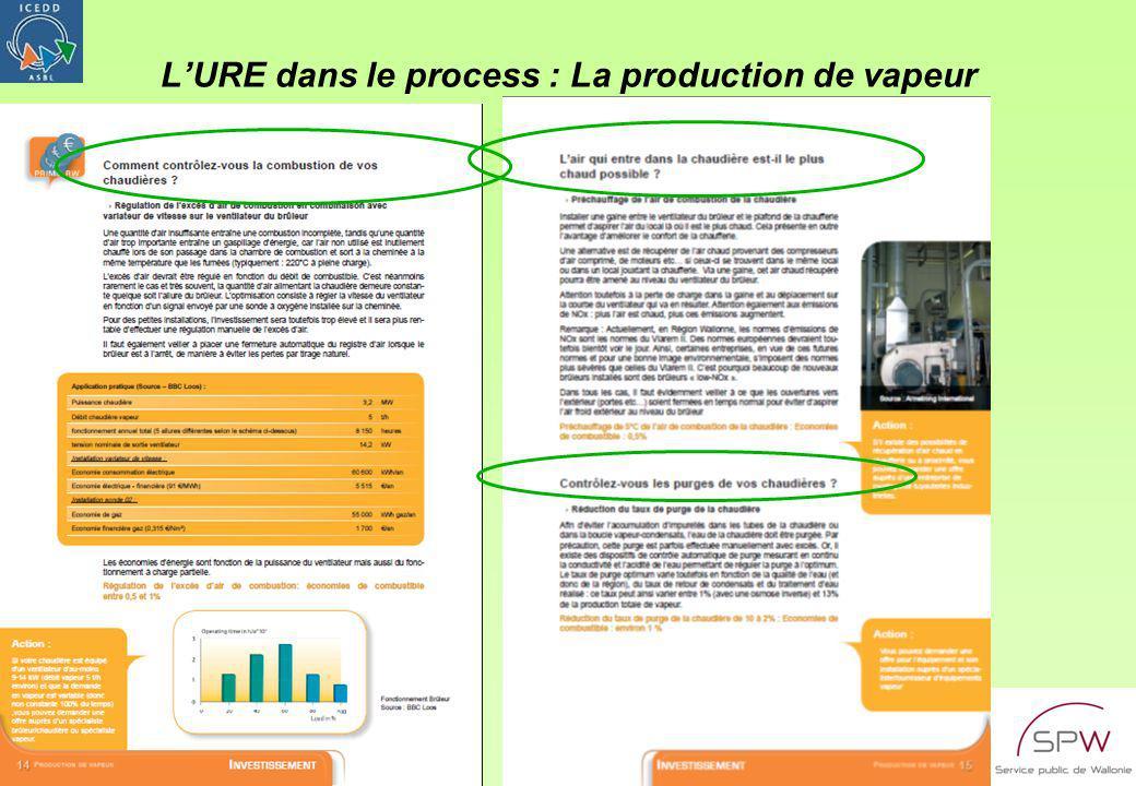 MOD 732-7a HOR CLR V2 du 5/1/2004ICEDD – RA/PDC11 LURE dans le process : La production de vapeur