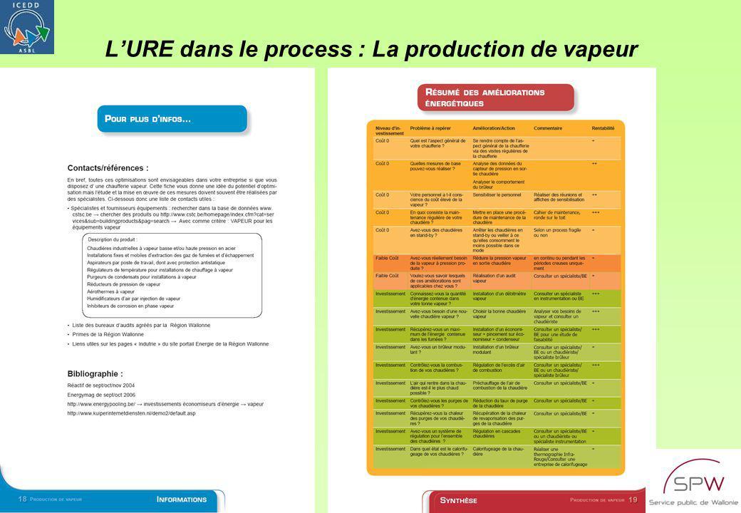 MOD 732-7a HOR CLR V2 du 5/1/2004ICEDD – RA/PDC13 LURE dans le process : La production de vapeur