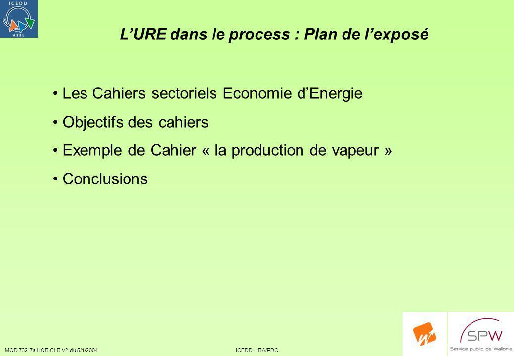 MOD 732-7a HOR CLR V2 du 5/1/2004ICEDD – RA/PDC2 LURE dans le process : Plan de lexposé Les Cahiers sectoriels Economie dEnergie Objectifs des cahiers Exemple de Cahier « la production de vapeur » Conclusions