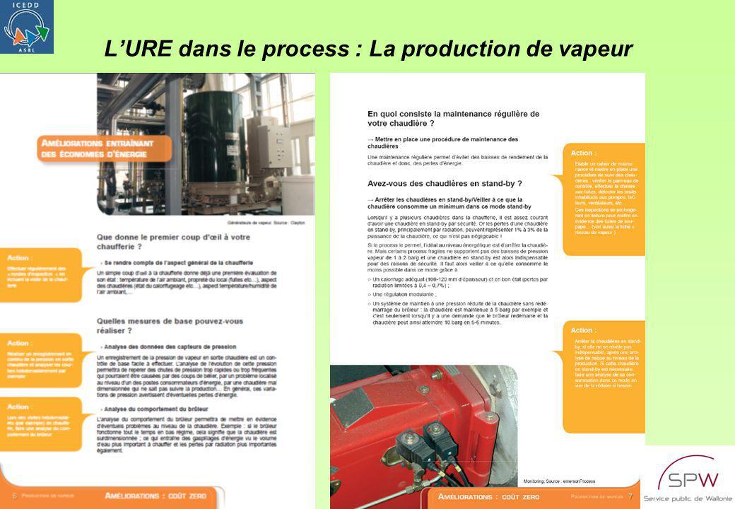 MOD 732-7a HOR CLR V2 du 5/1/2004ICEDD – RA/PDC7 LURE dans le process : La production de vapeur