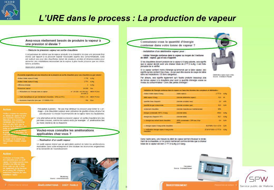 MOD 732-7a HOR CLR V2 du 5/1/2004ICEDD – RA/PDC8 LURE dans le process : La production de vapeur