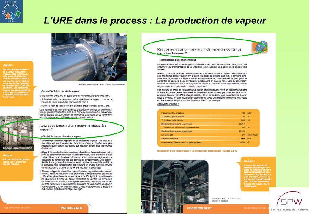 MOD 732-7a HOR CLR V2 du 5/1/2004ICEDD – RA/PDC9 LURE dans le process : La production de vapeur