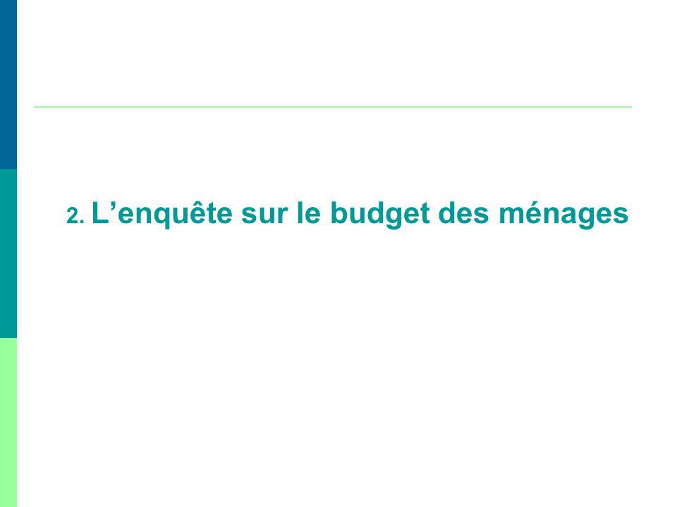 2. Lenquête sur le budget des ménages