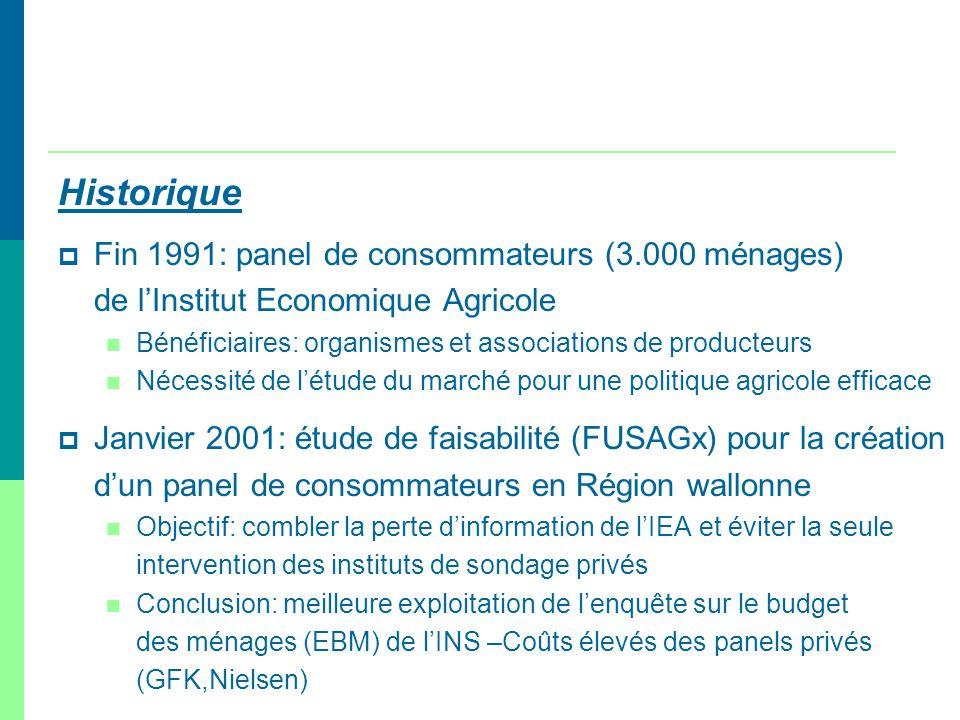 Historique Fin 1991: panel de consommateurs (3.000 ménages) de lInstitut Economique Agricole Bénéficiaires: organismes et associations de producteurs