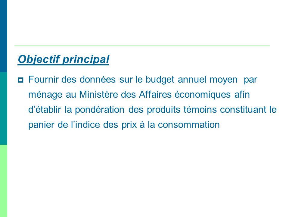 Objectif principal Fournir des données sur le budget annuel moyen par ménage au Ministère des Affaires économiques afin détablir la pondération des pr