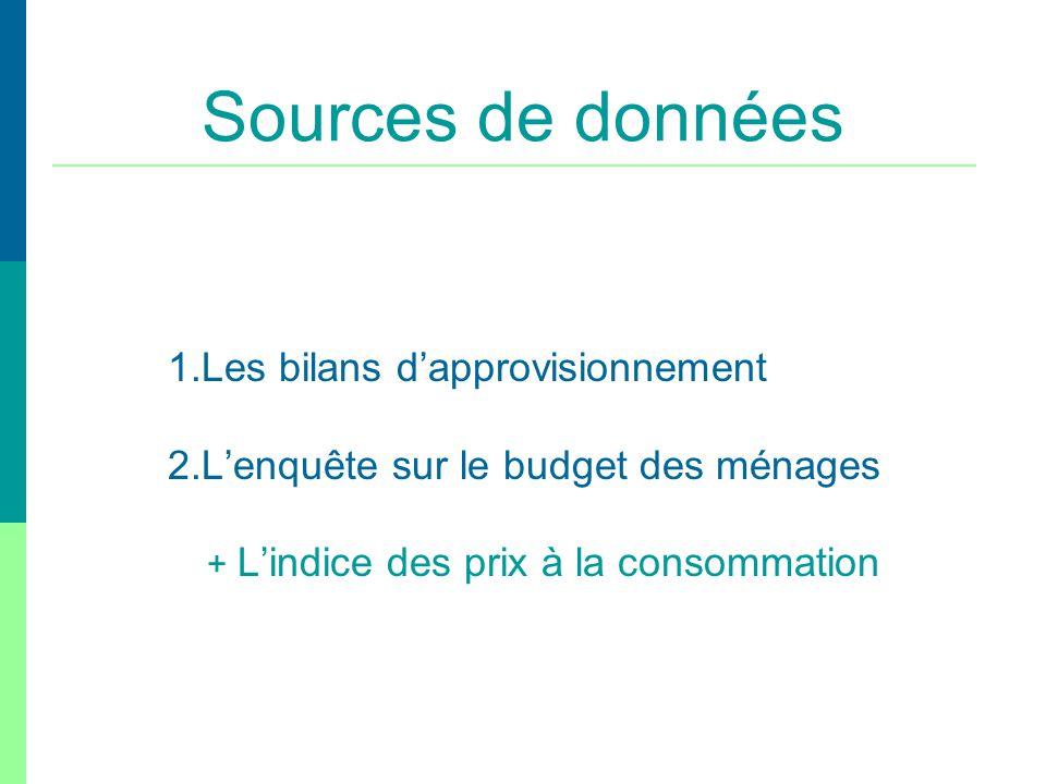 1.Les bilans dapprovisionnement 2.Lenquête sur le budget des ménages + Lindice des prix à la consommation Sources de données