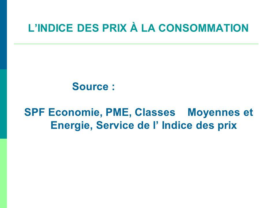 Source : SPF Economie, PME, Classes Moyennes et Energie, Service de l Indice des prix LINDICE DES PRIX À LA CONSOMMATION