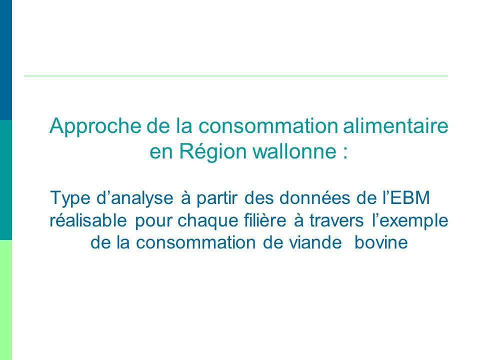 Approche de la consommation alimentaire en Région wallonne : Type danalyse à partir des données de lEBM réalisable pour chaque filière à travers lexem