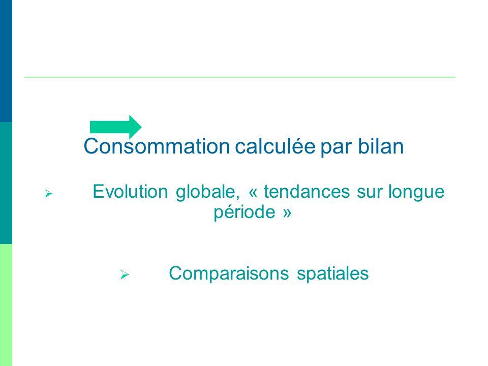 Consommation calculée par bilan Evolution globale, « tendances sur longue période » Comparaisons spatiales