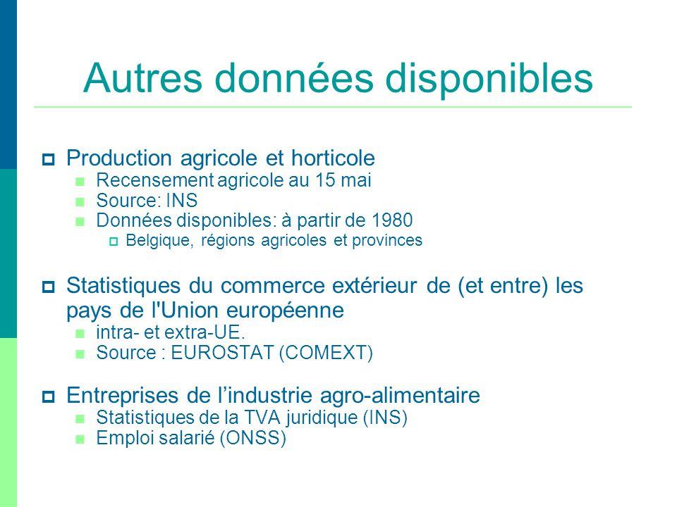 Production agricole et horticole Recensement agricole au 15 mai Source: INS Données disponibles: à partir de 1980 Belgique, régions agricoles et provi