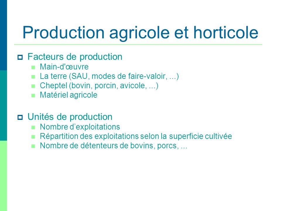 Production agricole et horticole Facteurs de production Main-d'œuvre La terre (SAU, modes de faire-valoir,...) Cheptel (bovin, porcin, avicole,...) Ma
