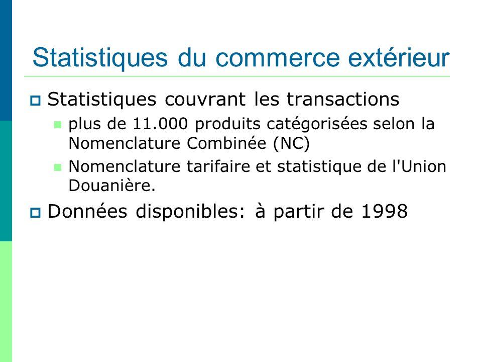 Statistiques du commerce extérieur Statistiques couvrant les transactions plus de 11.000 produits catégorisées selon la Nomenclature Combinée (NC) Nom
