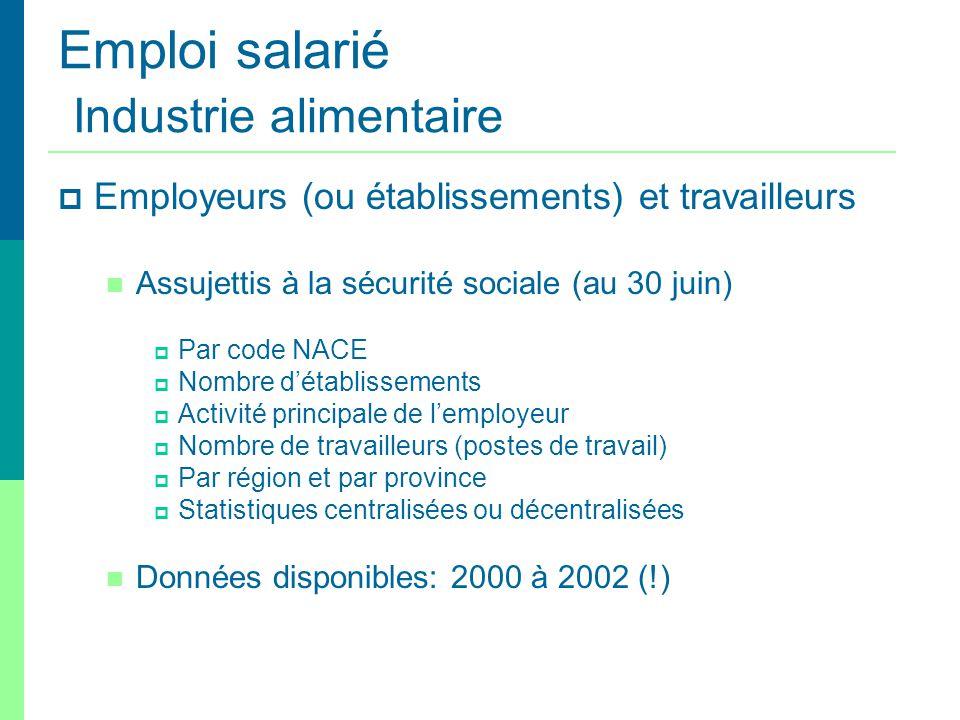 Emploi salarié Industrie alimentaire Employeurs (ou établissements) et travailleurs Assujettis à la sécurité sociale (au 30 juin) Par code NACE Nombre