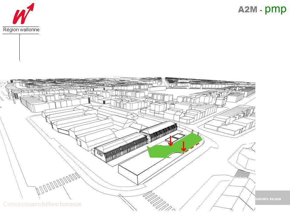 A2M - pmp Direction générale des Pouvoirs locaux Région wallonne 25 juin 2008 Demi-journée de formation Namur - Moulins de Beez Concepts architecturaux