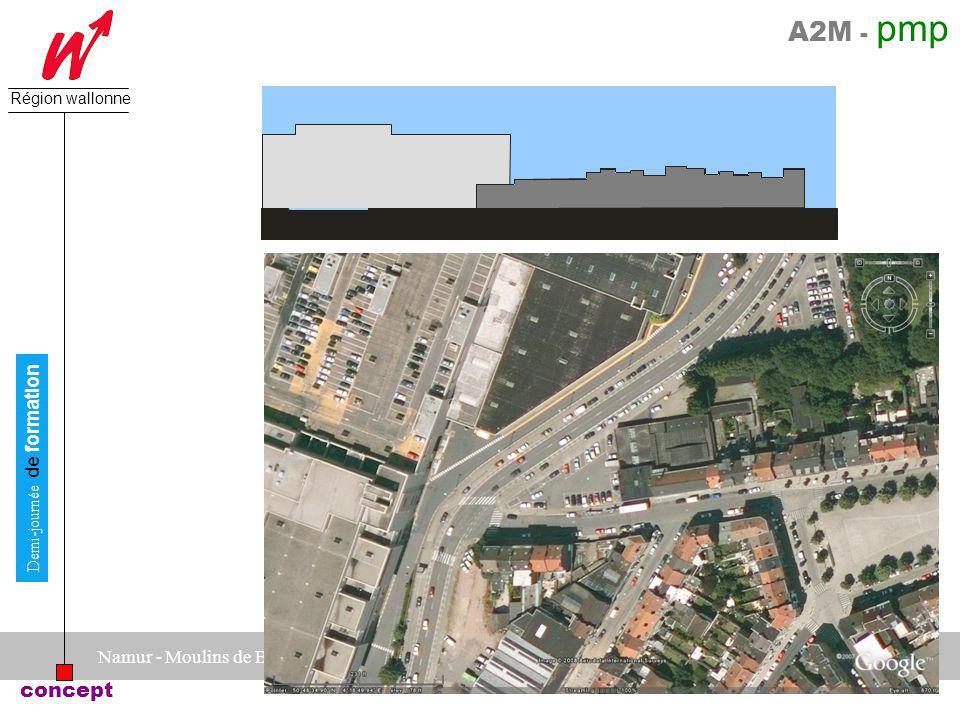 A2M - pmp Direction générale des Pouvoirs locaux Région wallonne 25 juin 2008 Demi-journée de formation Namur - Moulins de Beez concept