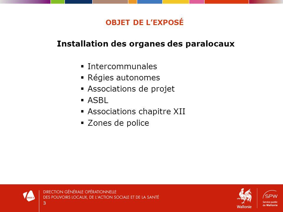 3 OBJET DE LEXPOSÉ Installation des organes des paralocaux Intercommunales Régies autonomes Associations de projet ASBL Associations chapitre XII Zones de police