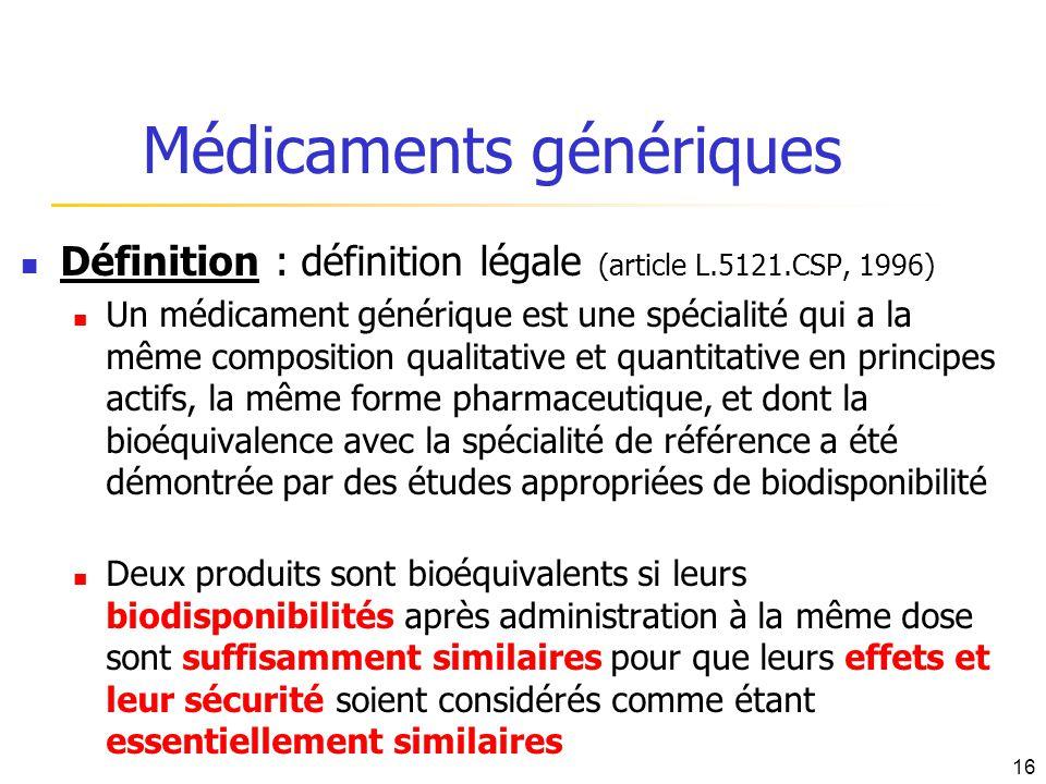 Médicaments génériques Définition : définition légale (article L.5121.CSP, 1996) Un médicament générique est une spécialité qui a la même composition