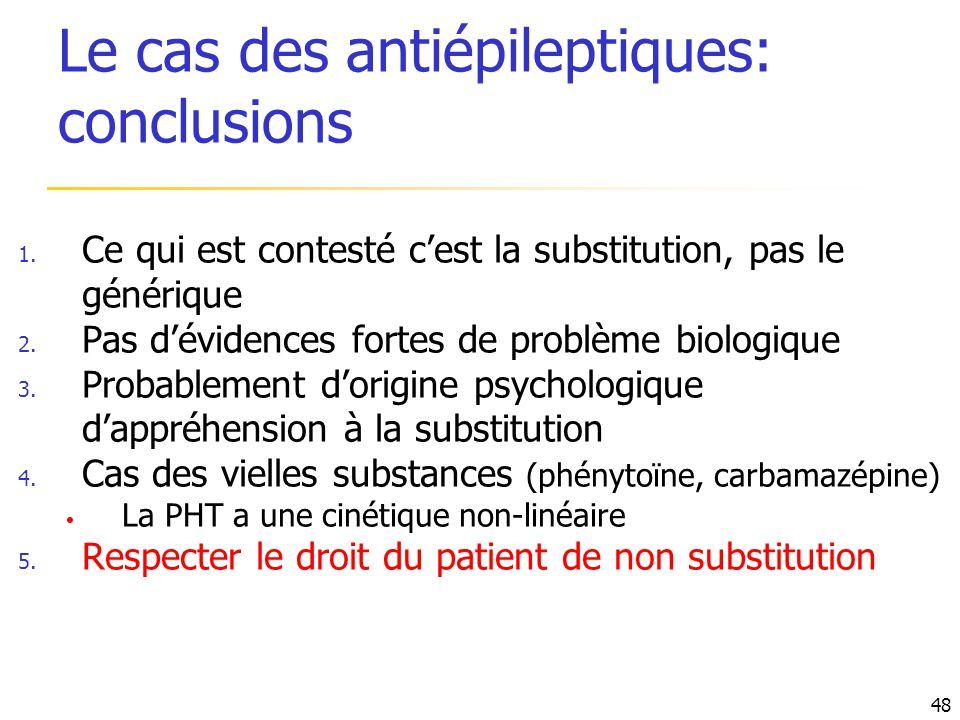 Le cas des antiépileptiques: conclusions 1. Ce qui est contesté cest la substitution, pas le générique 2. Pas dévidences fortes de problème biologique