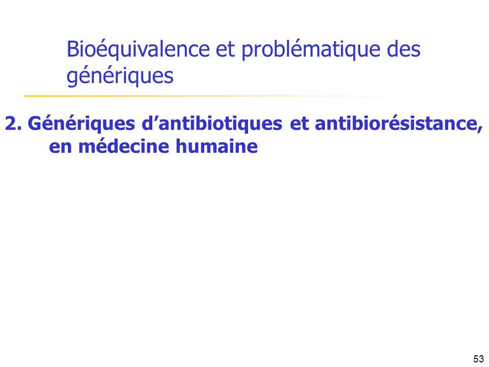 Bioéquivalence et problématique des génériques 2. Génériques dantibiotiques et antibiorésistance, en médecine humaine 53