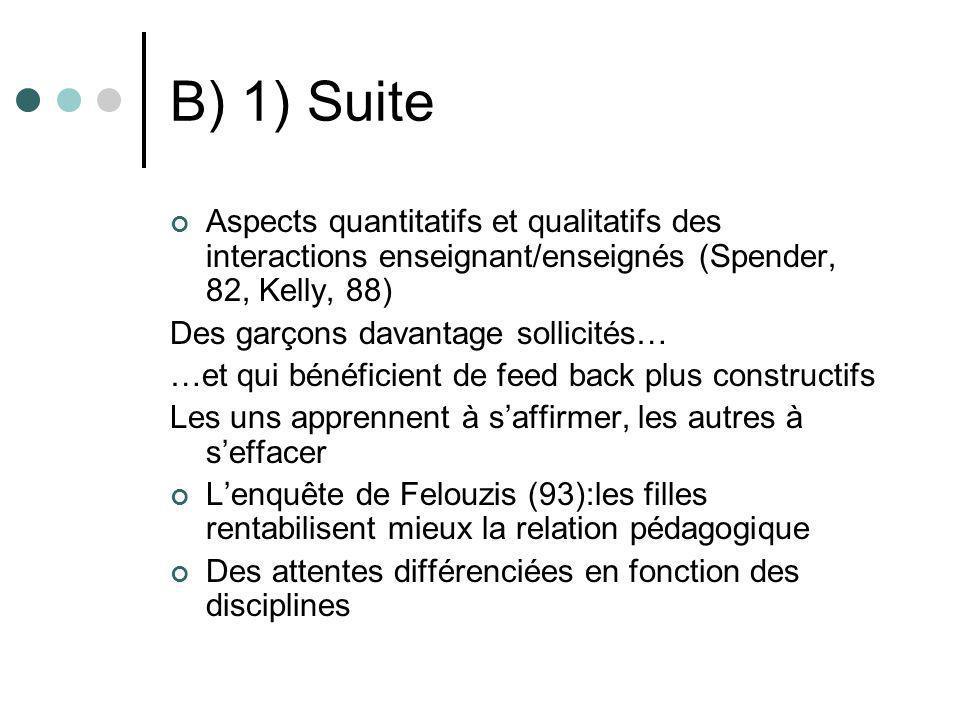 B) 1) Suite Aspects quantitatifs et qualitatifs des interactions enseignant/enseignés (Spender, 82, Kelly, 88) Des garçons davantage sollicités… …et q