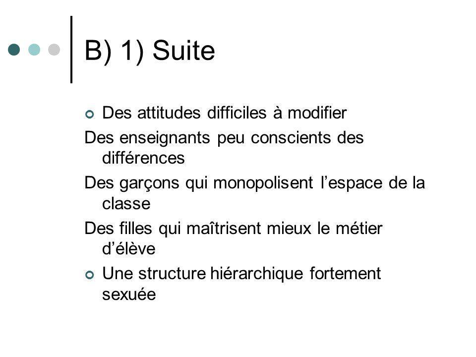 B) 1) Suite Des attitudes difficiles à modifier Des enseignants peu conscients des différences Des garçons qui monopolisent lespace de la classe Des f