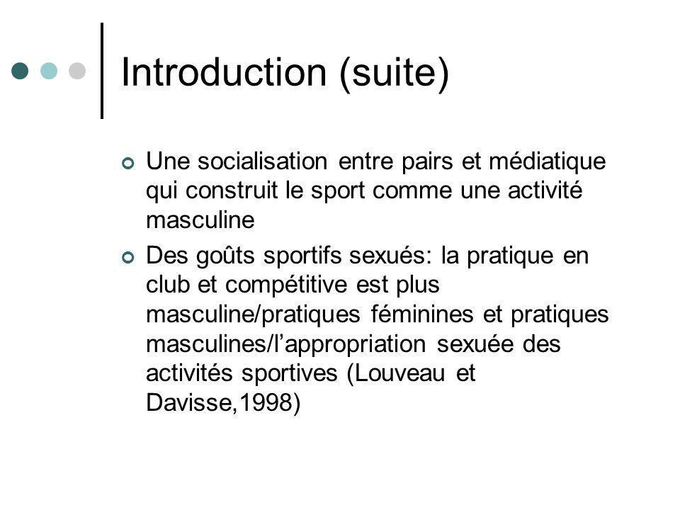 Introduction (suite) Une socialisation entre pairs et médiatique qui construit le sport comme une activité masculine Des goûts sportifs sexués: la pra