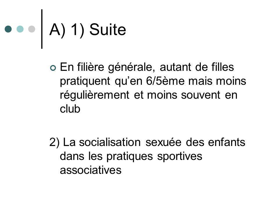 A) 1) Suite En filière générale, autant de filles pratiquent quen 6/5ème mais moins régulièrement et moins souvent en club 2) La socialisation sexuée