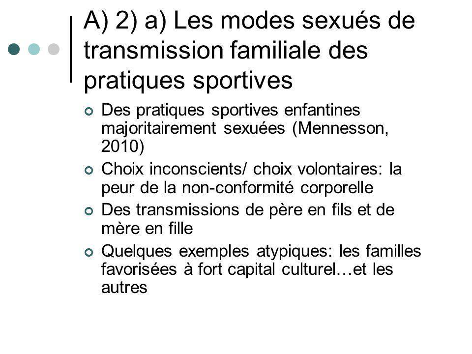 A) 2) a) Les modes sexués de transmission familiale des pratiques sportives Des pratiques sportives enfantines majoritairement sexuées (Mennesson, 201