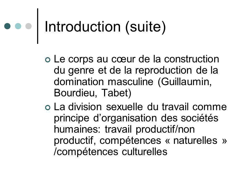 Introduction (suite) Le corps au cœur de la construction du genre et de la reproduction de la domination masculine (Guillaumin, Bourdieu, Tabet) La di