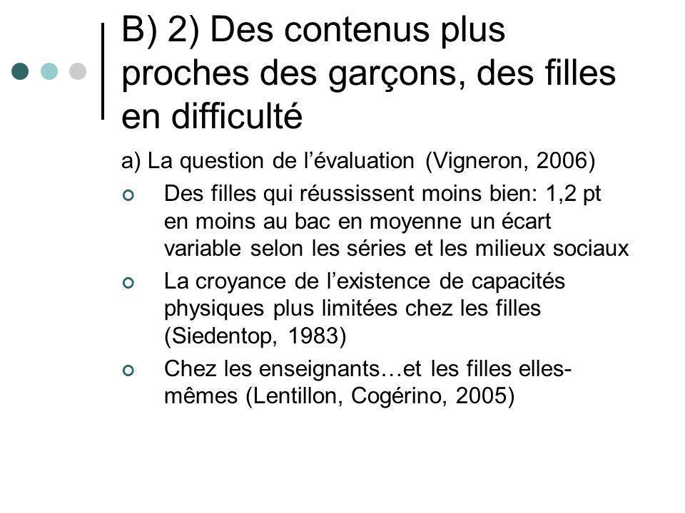B) 2) Des contenus plus proches des garçons, des filles en difficulté a) La question de lévaluation (Vigneron, 2006) Des filles qui réussissent moins