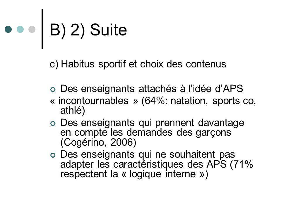 B) 2) Suite c) Habitus sportif et choix des contenus Des enseignants attachés à lidée dAPS « incontournables » (64%: natation, sports co, athlé) Des e