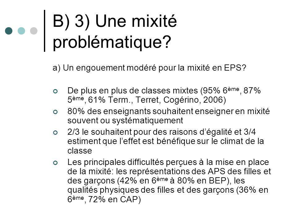 B) 3) Une mixité problématique? a) Un engouement modéré pour la mixité en EPS? De plus en plus de classes mixtes (95% 6 ème, 87% 5 ème, 61% Term., Ter