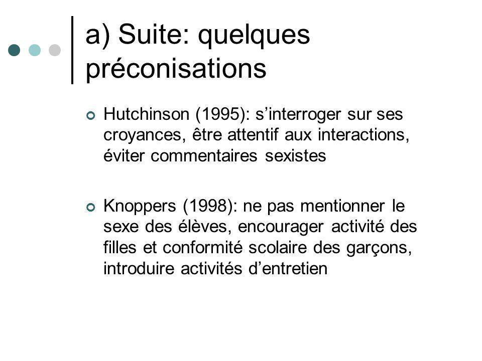 a) Suite: quelques préconisations Hutchinson (1995): sinterroger sur ses croyances, être attentif aux interactions, éviter commentaires sexistes Knopp