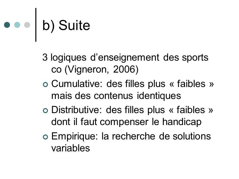 b) Suite 3 logiques denseignement des sports co (Vigneron, 2006) Cumulative: des filles plus « faibles » mais des contenus identiques Distributive: de