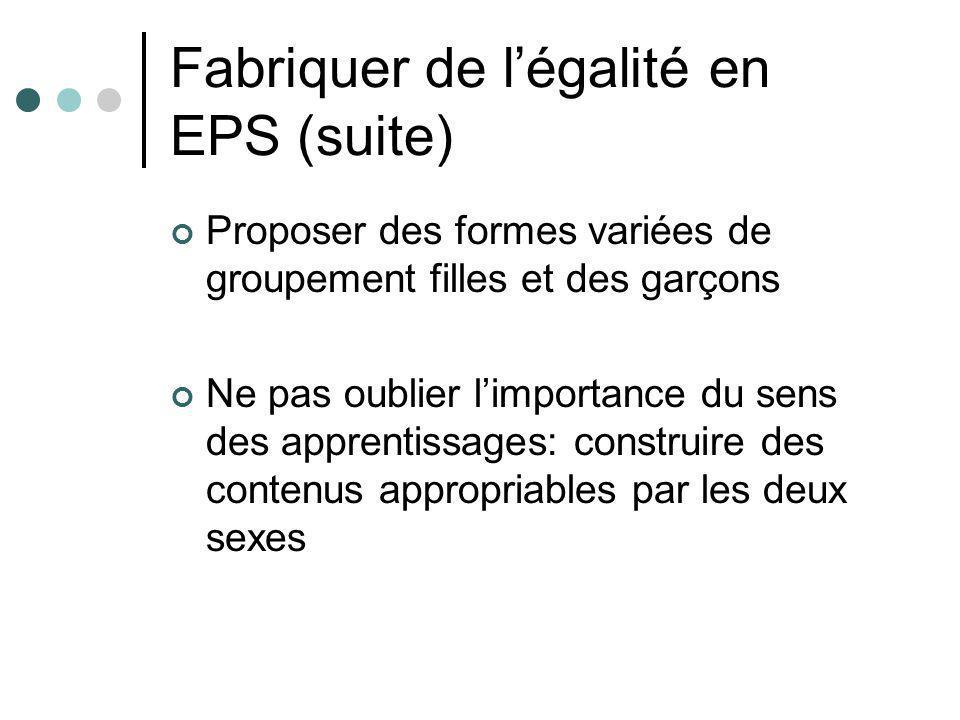 Fabriquer de légalité en EPS (suite) Proposer des formes variées de groupement filles et des garçons Ne pas oublier limportance du sens des apprentiss