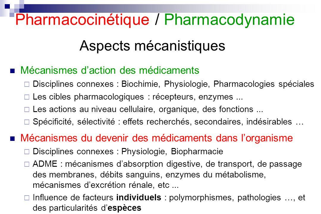 Pharmacocinétique / Pharmacodynamie Aspects mécanistiques Mécanismes daction des médicaments Disciplines connexes : Biochimie, Physiologie, Pharmacolo