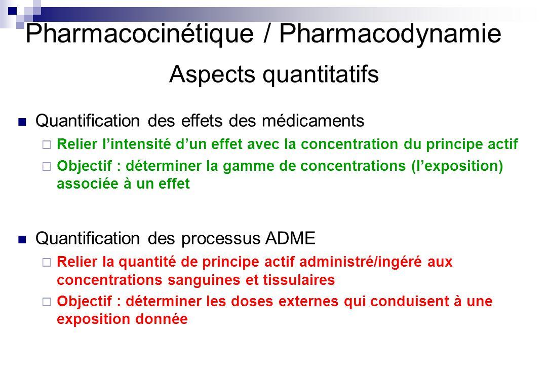 Pharmacocinétique / Pharmacodynamie Quantification des effets des médicaments Relier lintensité dun effet avec la concentration du principe actif Obje