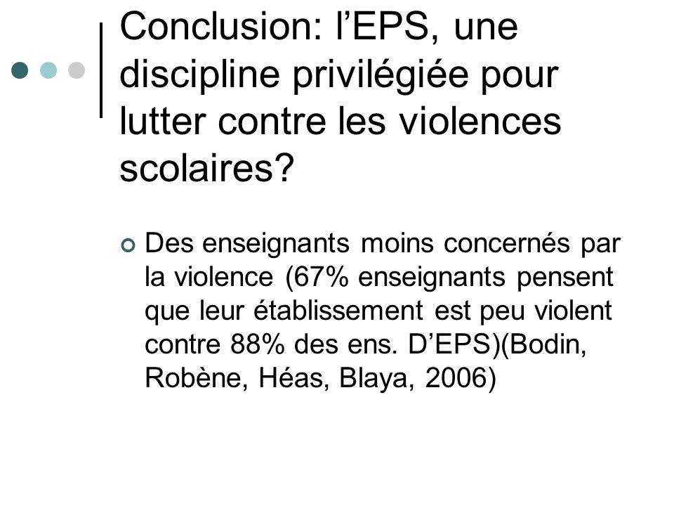 Conclusion: lEPS, une discipline privilégiée pour lutter contre les violences scolaires.