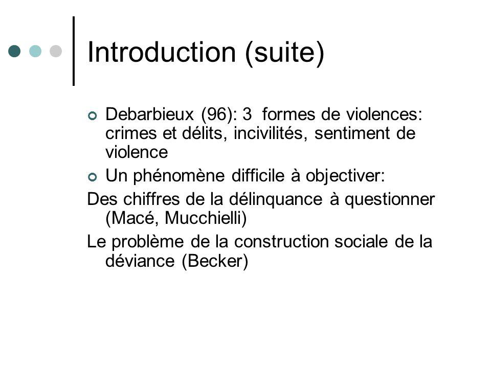 Conclusion suite Lexpression dune violence contrôlée Une discipline moins contraignante.