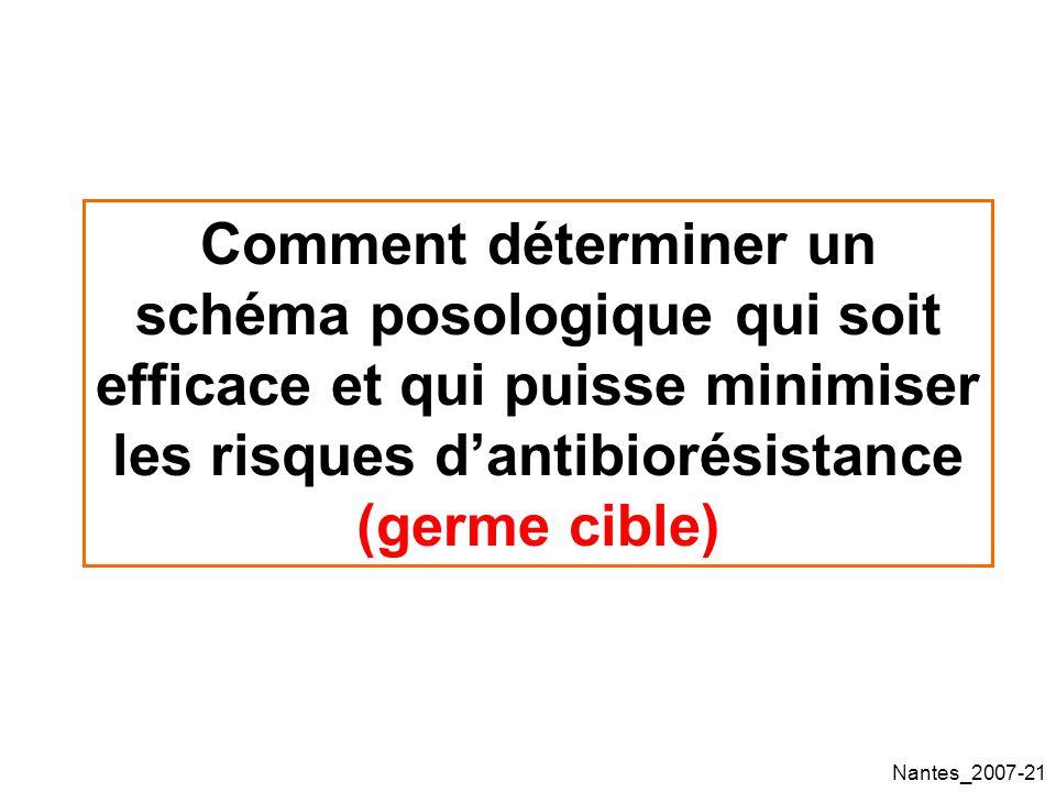 Nantes_2007-21 Comment déterminer un schéma posologique qui soit efficace et qui puisse minimiser les risques dantibiorésistance (germe cible)