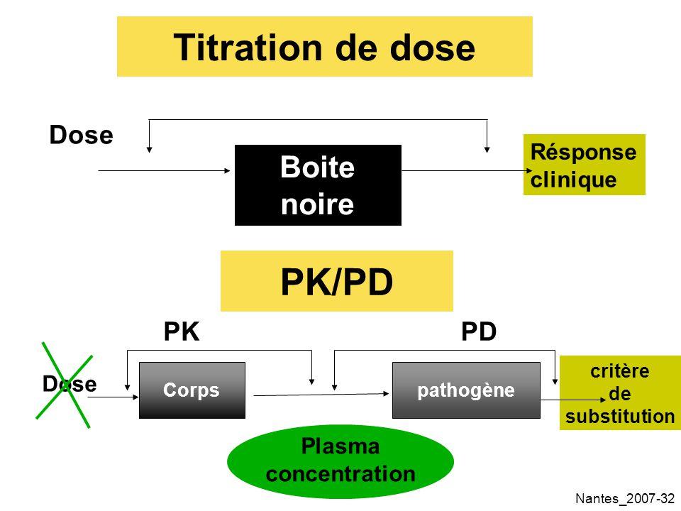 Nantes_2007-32 Titration de dose Dose Résponse clinique Boite noire PK/PD Dose critère de substitution PKPD Plasma concentration Corpspathogène