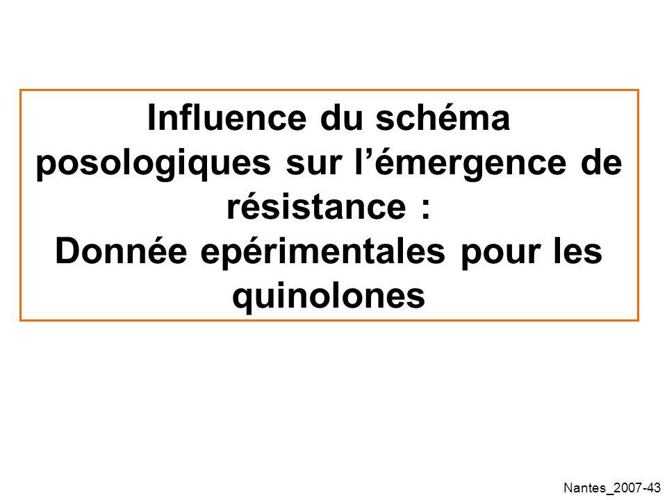 Nantes_2007-43 Influence du schéma posologiques sur lémergence de résistance : Donnée epérimentales pour les quinolones