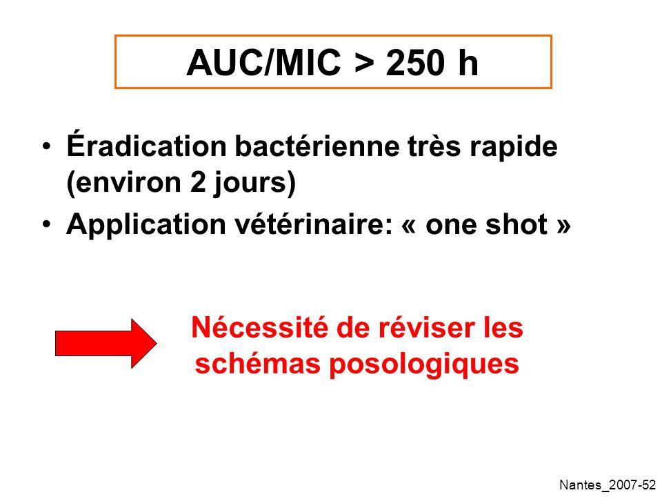 Nantes_2007-52 AUC/MIC > 250 h Éradication bactérienne très rapide (environ 2 jours) Application vétérinaire: « one shot » Nécessité de réviser les schémas posologiques