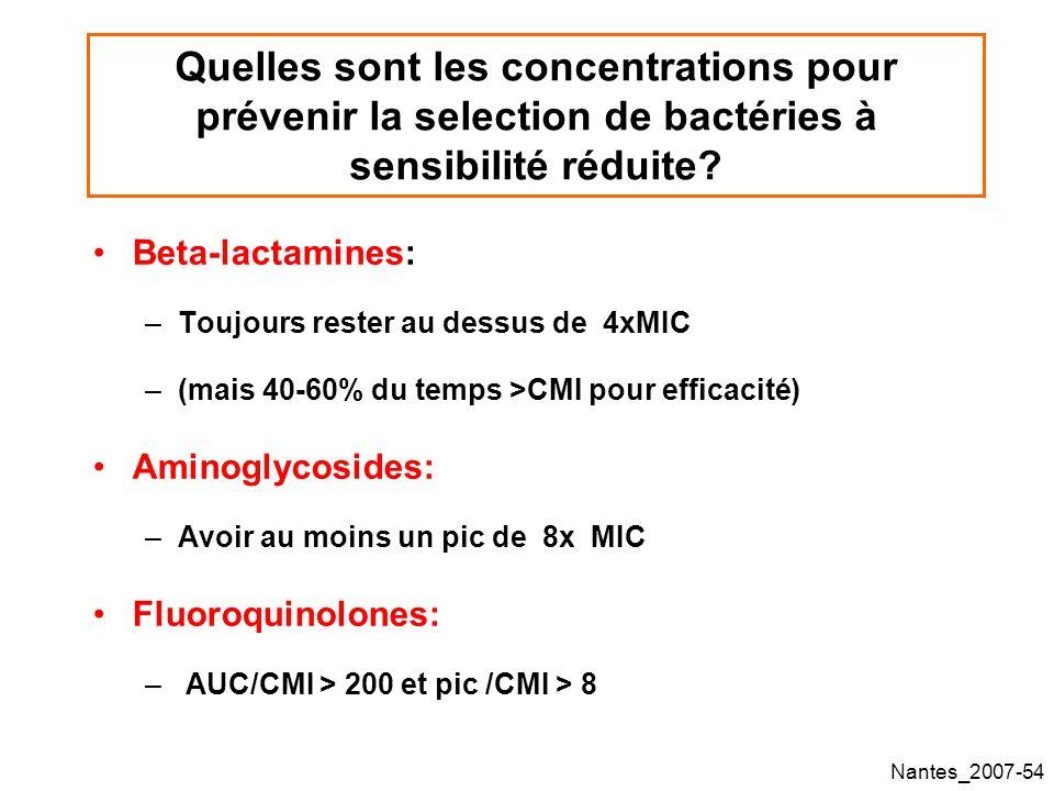 Nantes_2007-54 Quelles sont les concentrations pour prévenir la selection de bactéries à sensibilité réduite.